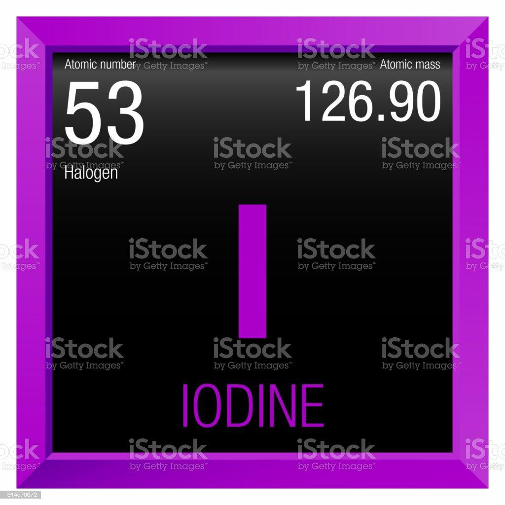 Iodine symbol element number 53 of the periodic table of the iodine symbol element number 53 of the periodic table of the elements chemistry royalty urtaz Choice Image