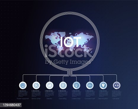 istock ICT (Information Communication Technology) IoT and cryptocurrencies, fintech concept 1294680437