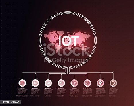 istock ICT (Information Communication Technology) IoT and cryptocurrencies, fintech concept, 1294680479