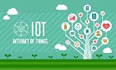 IoT ( internet of things ) image illustration (tree) .