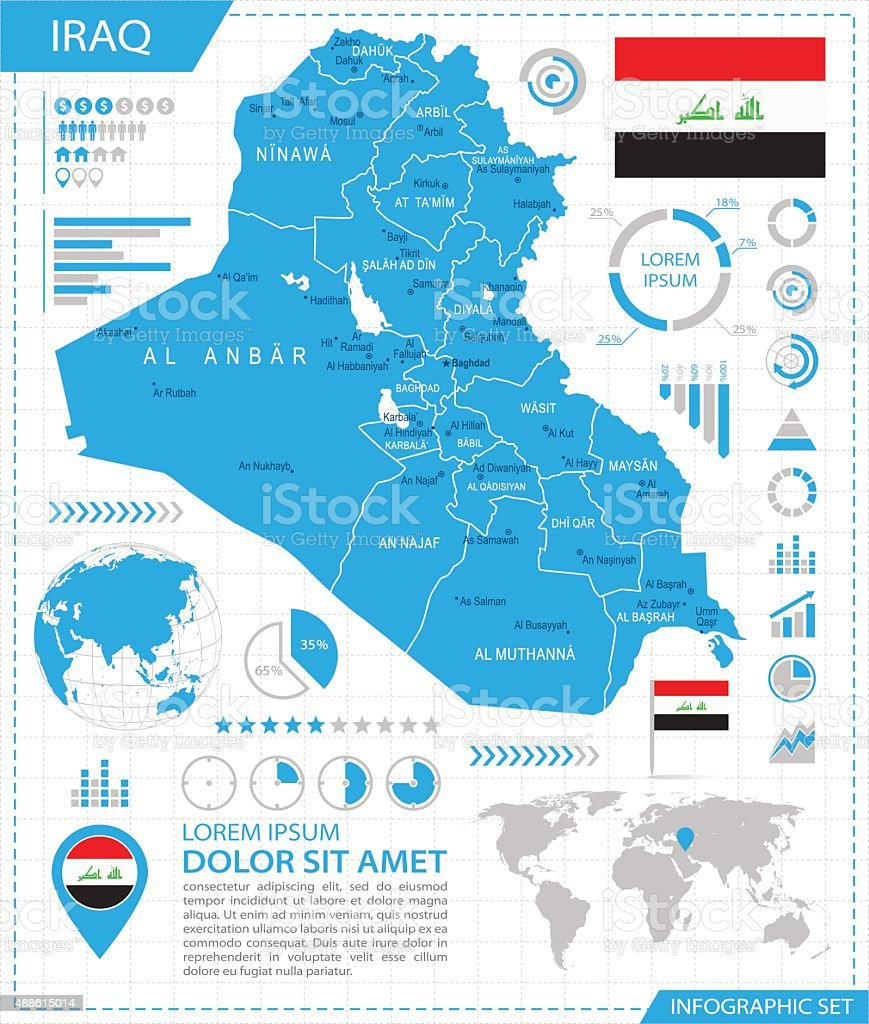 Iraq - infographic map - Illustration vector art illustration