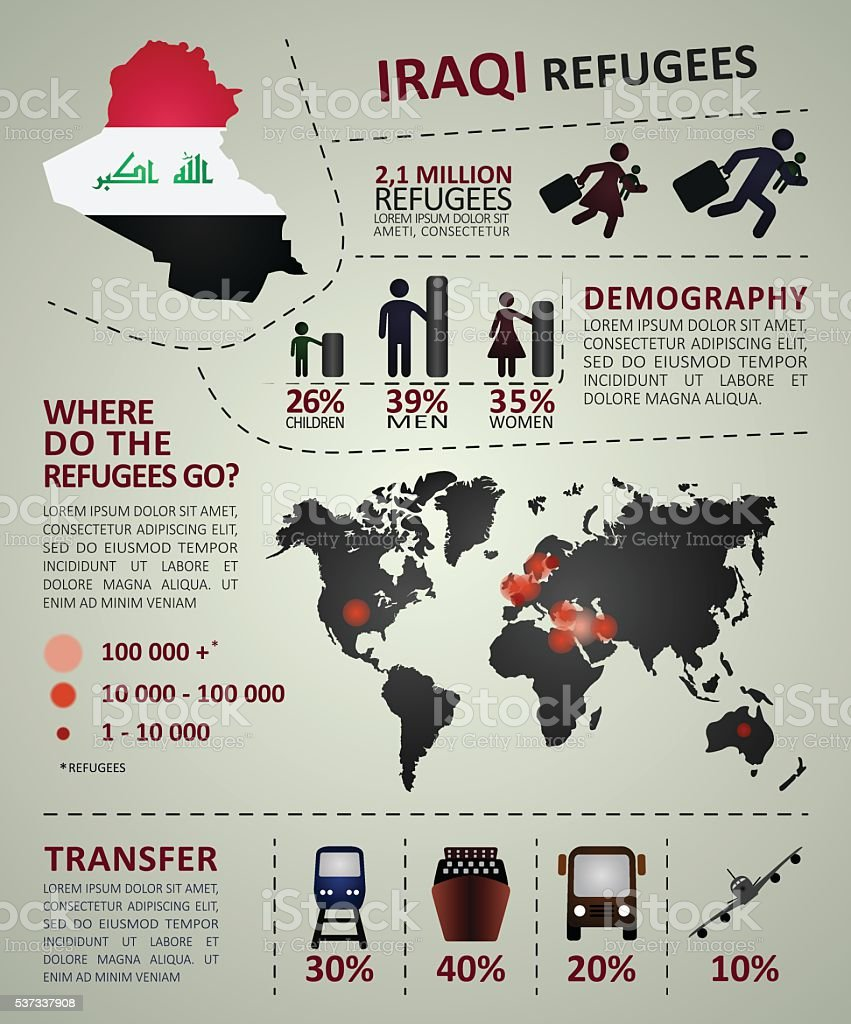Iraqi refugees infographic template vector art illustration