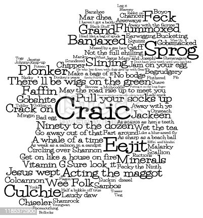 Ireland map made from Irish slang words in vector format.