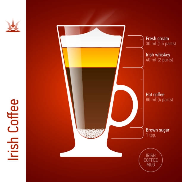 Irish Coffee cocktail Cocktails infographics. Vector illustration with transparent effect. Eps10. irish coffee stock illustrations