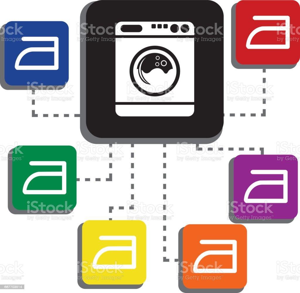 6c9caee0df Bügeln Sie jede Temperatur internationale Dampfwäscherei Anweisungen  einzelnes Symbol waschen Lizenzfreies bügeln sie jede temperatur  internationale