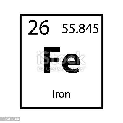 istock Iron periodic table element icon on white background vector 940919230