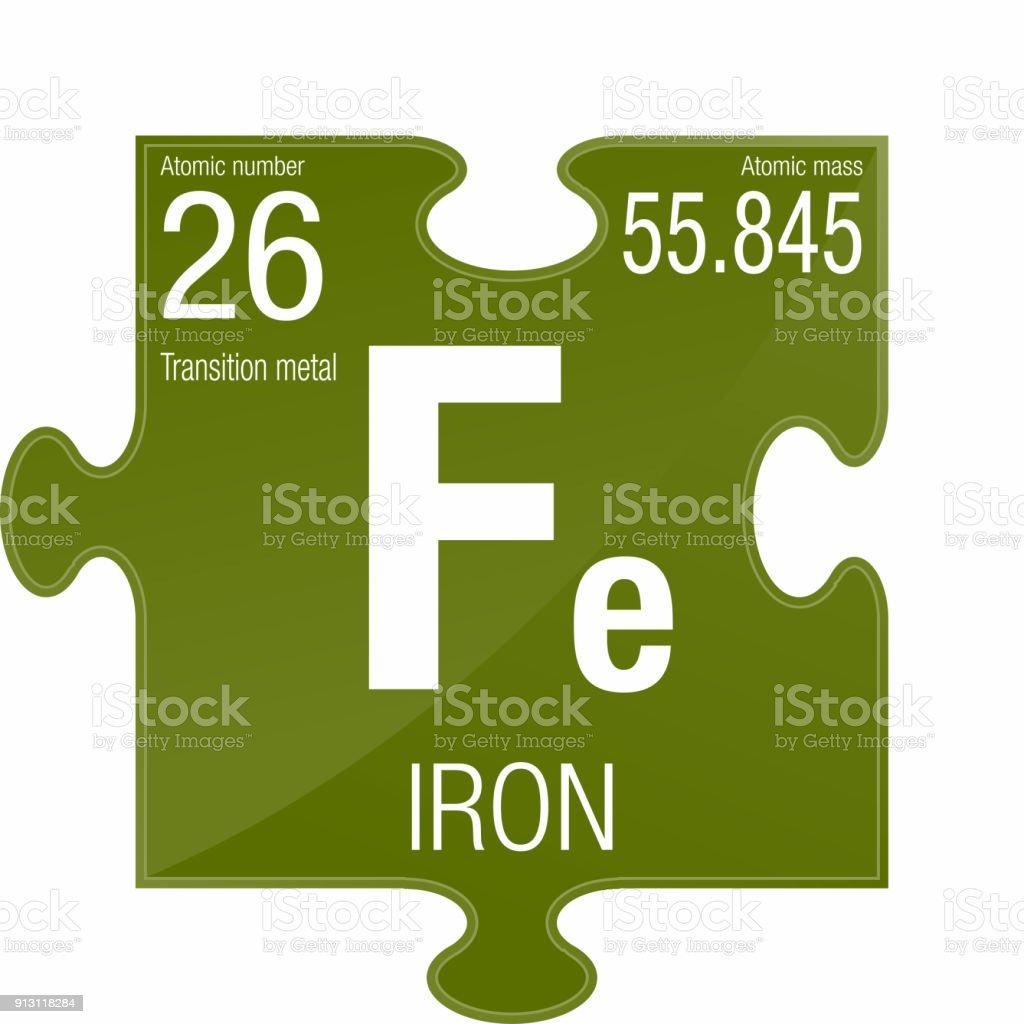 Ilustracin de smbolo del hierro elemento nmero 26 de la tabla smbolo del hierro elemento nmero 26 de la tabla peridica de los elementos qumica urtaz Choice Image