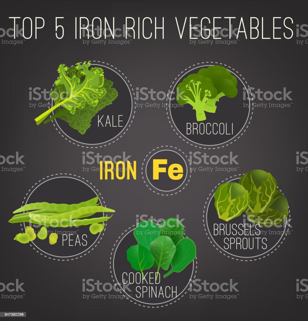 Demir yönünden zengin 5 besin