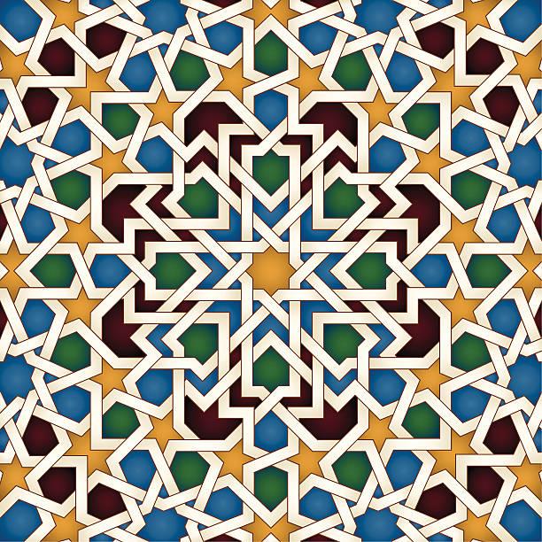 islamic pattern vector art illustration