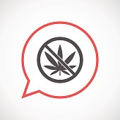 Isolated comic balloon with  a marijuana leaf  in a not allowed signal