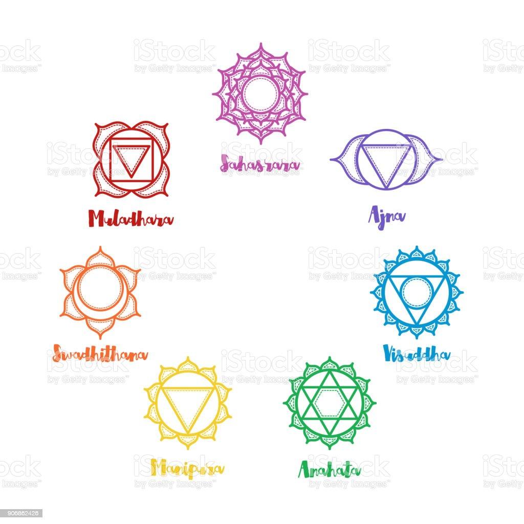 Isolated indian ornamental 7 chakra icons set. Chakras used in Hinduism, Buddhism and Ayurveda. Vector Sahasrara, Ajna, Vissudha, Anahata, Manipura, Svadhisthana, Muladhara. Color yoga chakra mandalas vector art illustration