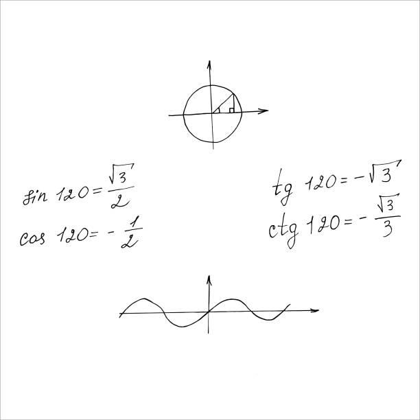 ilustrações, clipart, desenhos animados e ícones de isolado na imagem de fundo branco de uma fórmula matemática, cronograma, sinal, vetor, elemento de design de ilustração de estoque para impressão - salas de aula