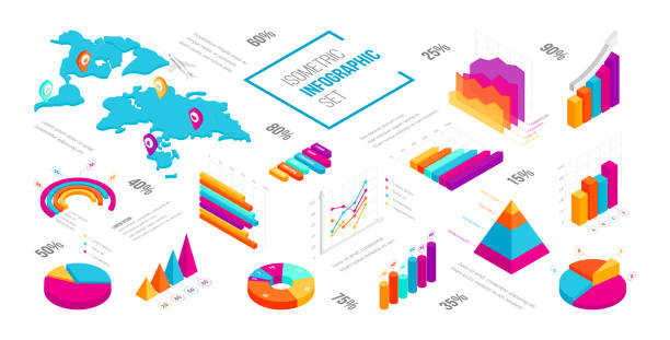 isometric 3D data graphs and diagram set Abstract isometric infographics template. 3D business, financial, marketing data graphs and diagram set showing progress and regression. Colourful graphics, pie chart, world map. Vector Illustration two dimensional shape stock illustrations
