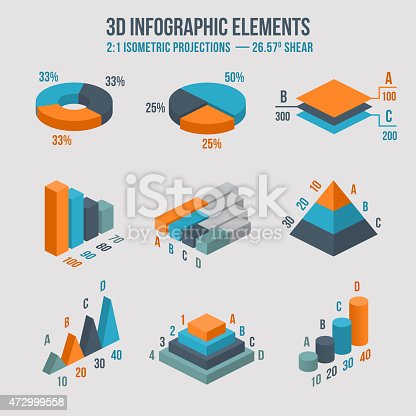Isometric 3d vector charts. Pie chart and donut chart, layers graphs and pyramid diagram. Infographic presentation, design data finance. Vector illustration