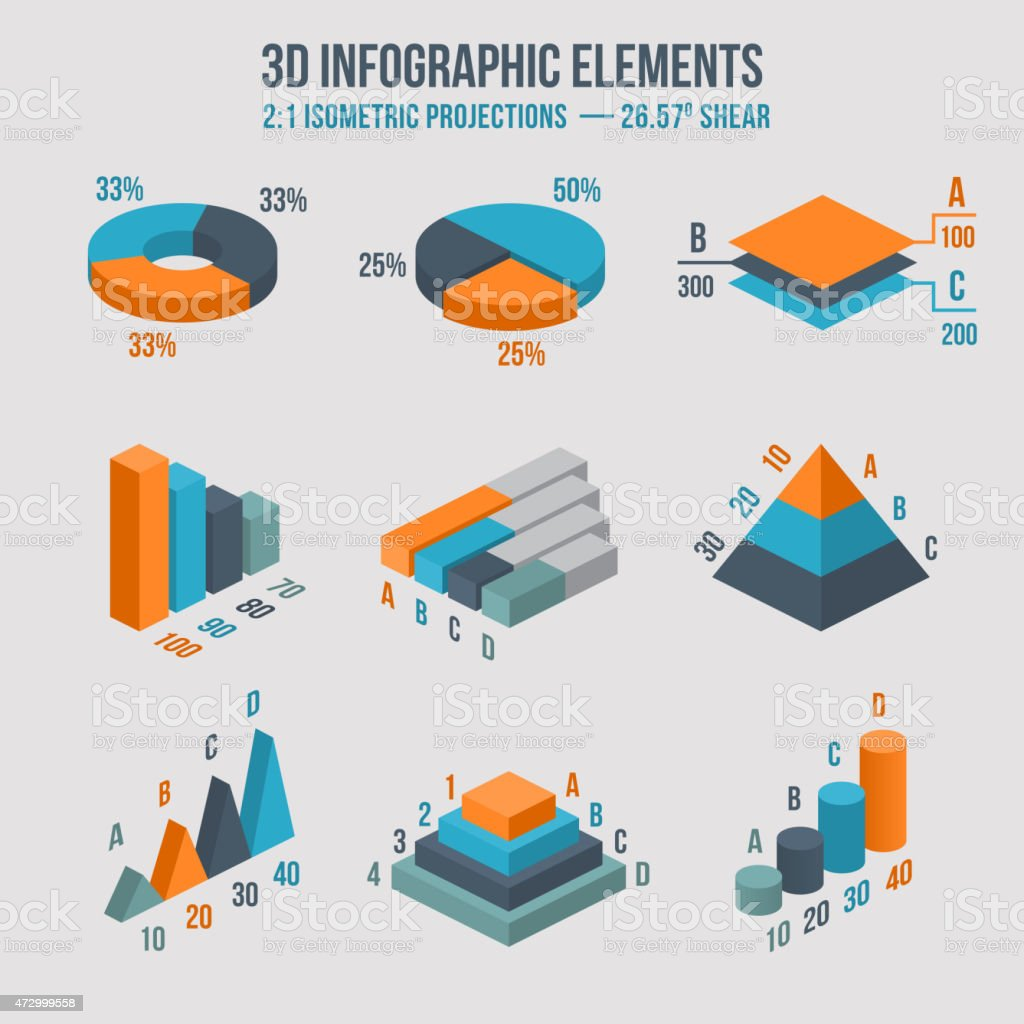 Isometric 3d vector sign. Pie and donut chart, layers graphs vector art illustration