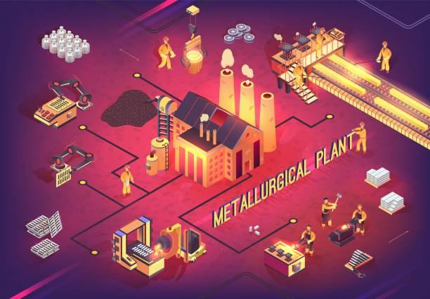 isometrisches banner der metallurgie am arbeitsplatz - metallverarbeitung stock-grafiken, -clipart, -cartoons und -symbole