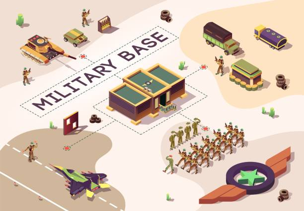 Isometric Banner with Military Base in Dessert Banner with Military Base in Dessert. Army Location, Air and Land Force Armored Vehicles. Low Poly Camp. Marching Column Soldiers in Camouflage. Vector Illustration with Isometric Logo Star military base stock illustrations