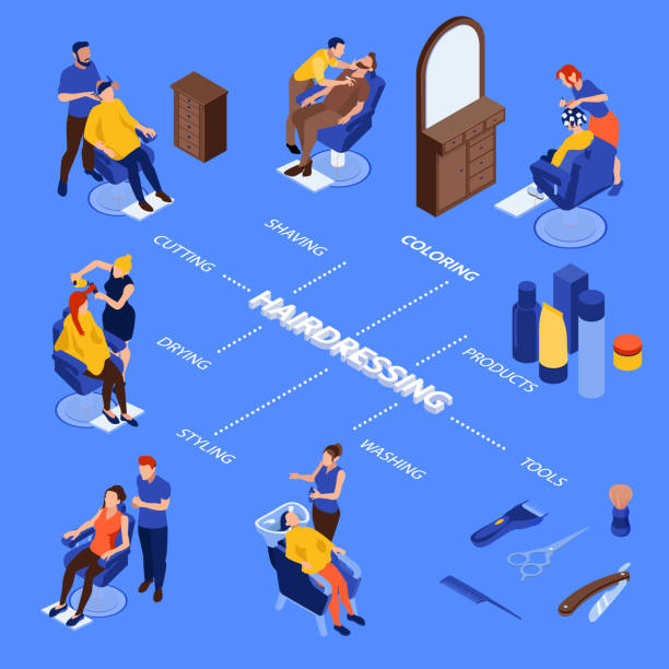 isometric barbershop flowchart - hairdresser stock illustrations
