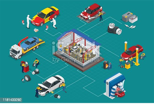 Isometric car repair maintenance autoservice center garage and car service concept. Technicians replace vehicle part, wheels