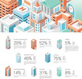 Isometric city infographic. Header with different buildings and icons with explanatory captions. Vector illustration EPS10. File contains Ai and PDF formats.