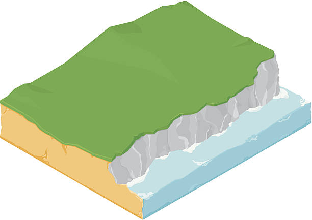 Isometric Cliff Icon A vector illustration of an isometric landmass with cliffs and ocean. cliffs stock illustrations