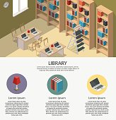 Isometric Colorful Library Vector set Illustration interior background