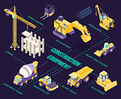 Isometric infographics with construction equipment and machinery on dark background 3d vector illustration