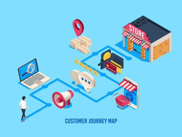 isometric customer journey map. customers process, buying journeys and digital purchase. sales user rate business vector illustration - shopping stock illustrations, clip art, cartoons, & icons
