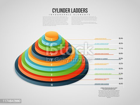 Isometric Cylinder Ladders Infographic