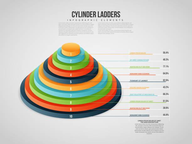 stockillustraties, clipart, cartoons en iconen met isometrische cilinder ladders infographic - stroom activiteit