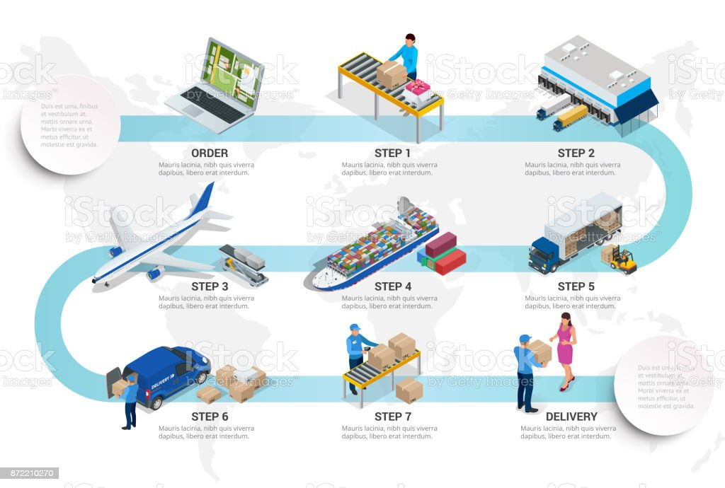 Isometric delivery concept with isometric vehicles for cargo transport. International trade logistics network. Road, air, sea freight, customs clearance, online quotation request vector art illustration