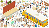 Isometric education icons include smart board, blackboard/chalkboard, whiteboard, classroom desks, chairs, bookshelves, bulletin board, and other assorted furniture. A piano, xylophone, drums, basketball backboard and hoop, easel, toys, soccer ball, basketball,  faculty desks, laptops, books, and papers are also shown. Teachers, a principal, a security guard, and a custodian represent faculty, while students of all ages are seen interacting with computers, tablets, and test papers, or kicking a ball, or jumping rope. Some are dressed for football, baseball, cheerleading, science lab, and graduation. For transportation, the sticker sheet includes a bicycle, skateboard, scooter, and school bus. A stage for performances is also included.