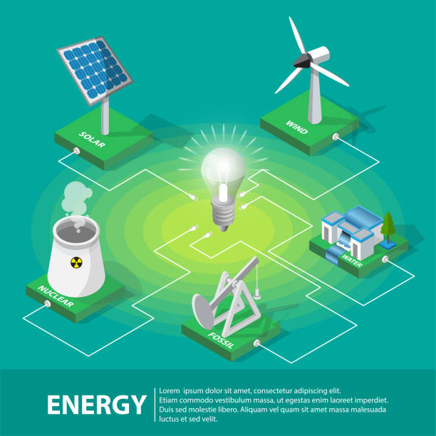 Isometric Electric power production and consumption composition with windmill solar cell nuclear fossil water panels and enormous light bulb vector illustration. Isometric Electric power production and consumption composition with windmill solar cell nuclear fossil water panels and enormous light bulb vector illustration. transformer stock illustrations