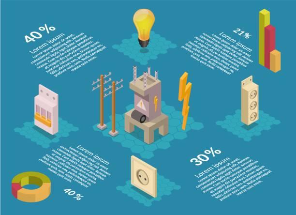 bildbanksillustrationer, clip art samt tecknat material och ikoner med isometrisk el produktion element med transformator och glödlampa, hem elektriska infographic - changing bulb led