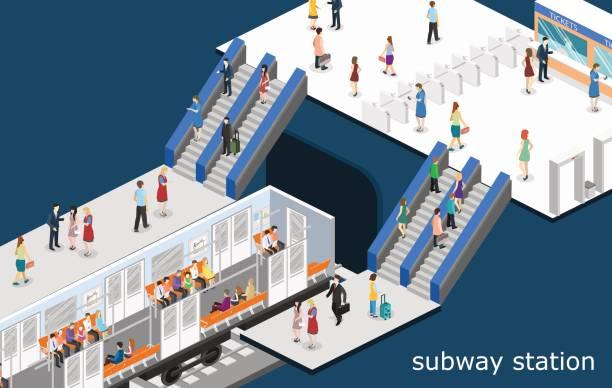 等尺性フラット 3 d コンセプト地下鉄鉄道キャリッジ。地下鉄駅 - 通勤点のイラスト素材/クリップアート素材/マンガ素材/アイコン素材