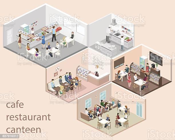 Isometric flat 3d concept vector interior cafe canteen restaurant vector id637916312?b=1&k=6&m=637916312&s=612x612&h=gv6pr5dvcsamrhesz0lvplbifwtodo2ff bo9alhvfq=