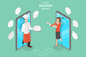 3D Isometric Flat Vector Concept of Food Delivery Service, Restaurant and Cafe Online Food Order App.