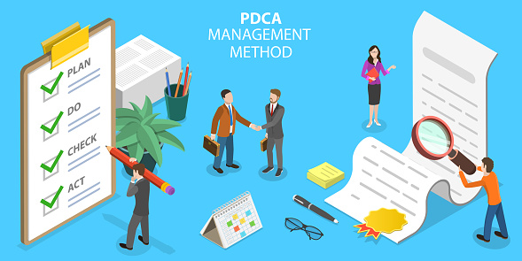 3D Isometric Flat Vector Conceptual Illustration of PDCA Management Method.