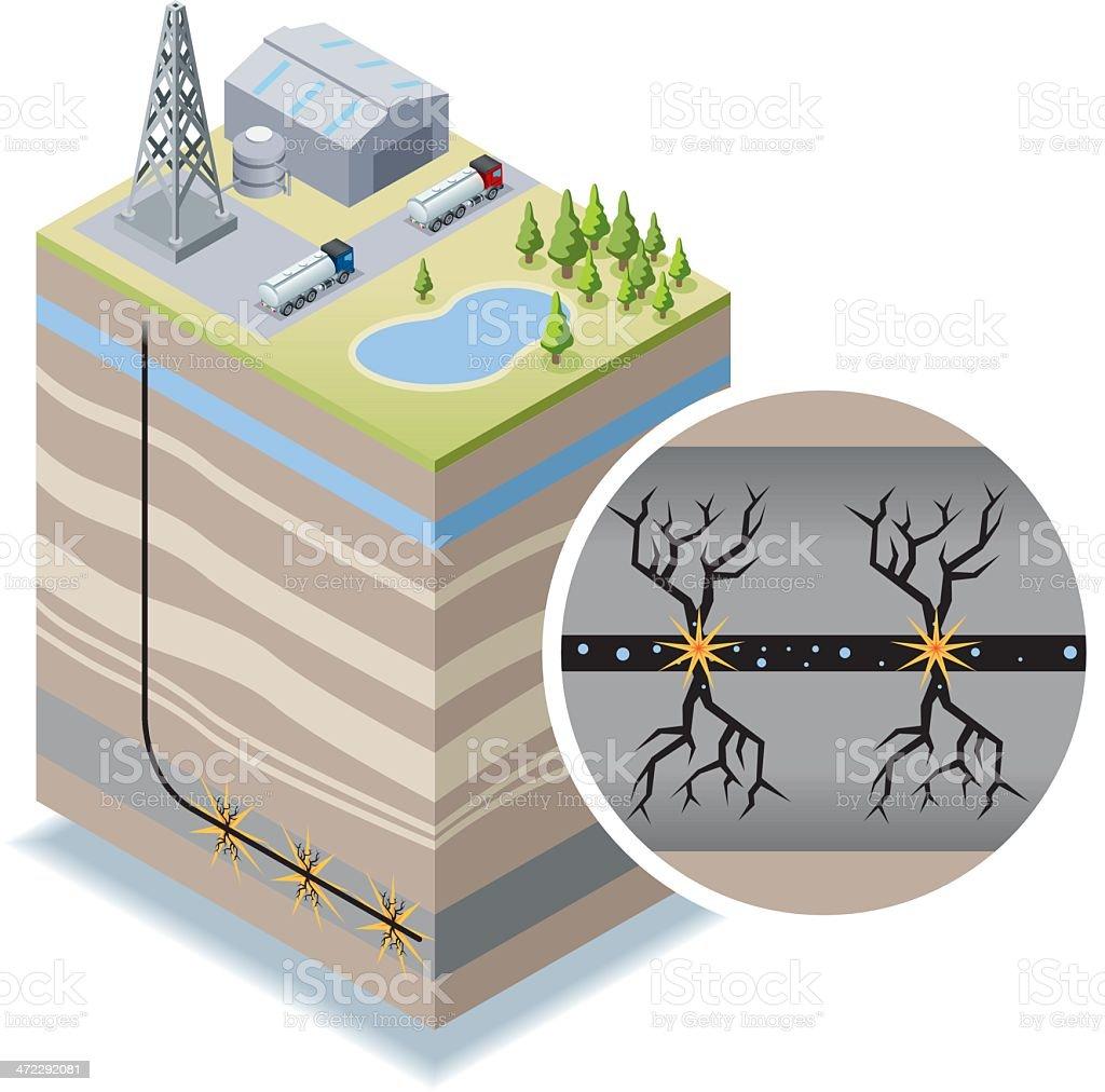 Isometric, Fracking vector art illustration