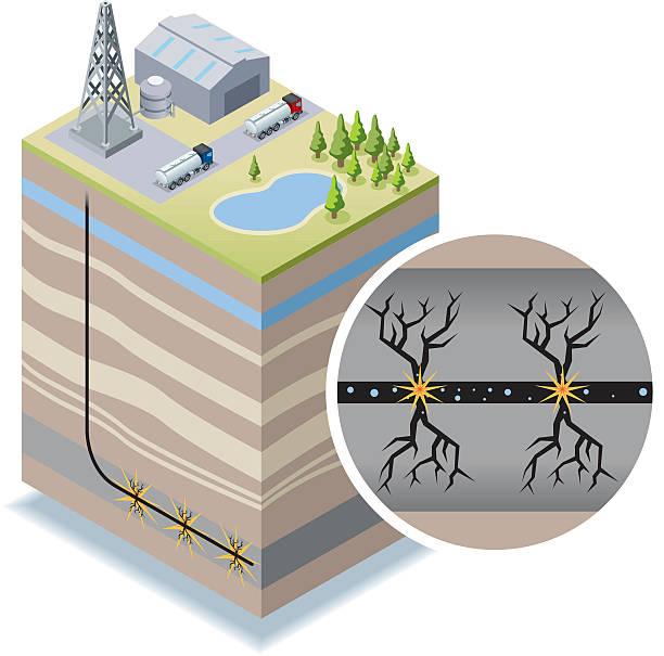 изометрические, разрыв пласта - ущерб окружающей среде stock illustrations