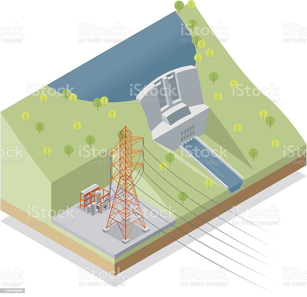 Isometric, hydroelectric power station vector art illustration