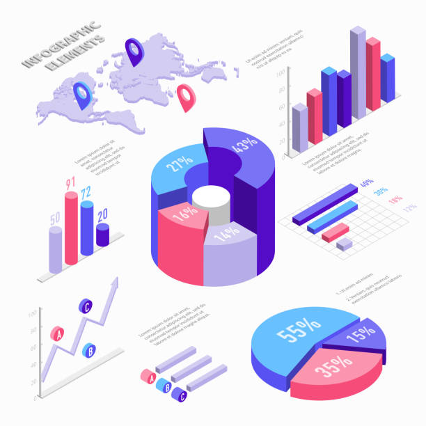 illustrazioni stock, clip art, cartoni animati e icone di tendenza di isometric infographic elements with charts, diagram, pie chart, world map with pins and graphs with percent. set of isometric bar charts vector flat illustration isolated on white background. - scheda clinica