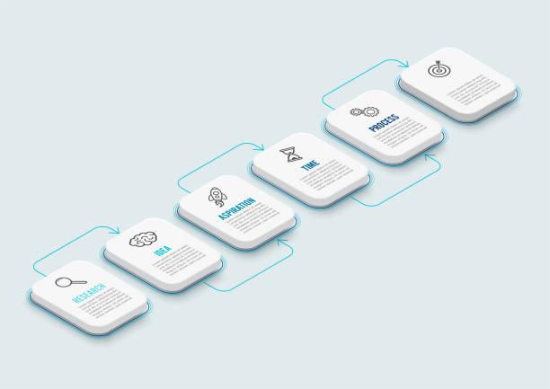 Plantilla Infográfica isométrica con iconos y 6 opciones o pasos. Infografías para el concepto de negocio. Se puede utilizar para presentaciones de Banner, diseño de flujo de trabajo, diagrama de procesos, diagramas de flujo, gráfico de información. - ilustración de arte vectorial