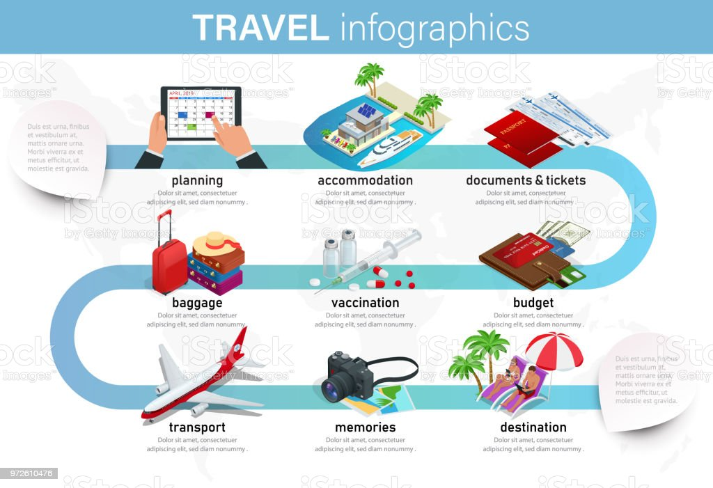 Isometric infographics concept of plan your vacation, travel for your business, websites, presentations, advertising etc. Plan your travel infographic guide. Vacation booking concept. vector art illustration