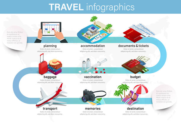 isometric infographics concept of plan your vacation, travel for your business, websites, presentations, advertising etc. plan your travel infographic guide. vacation booking concept. - save the date calendar stock illustrations, clip art, cartoons, & icons