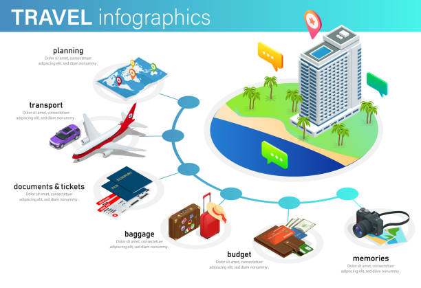 Isometric infographics concept of plan your vacation, travel for your business, websites, presentations, advertising etc. Plan your travel infographic guide. Vacation booking concept. Isometric infographics concept of plan your vacation, travel for your business, websites, presentations, advertising etc. Plan your travel infographic guide. Vacation booking concept airport drawings stock illustrations