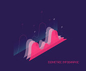 Isometric infographics visualization. Data financial graphs, information data statistic representation. Futuristic network or business analytics. Graphic concept for your design.