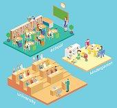 Isometric flat 3D isolated concept vector interior kindergarten, school, university auditorium. education system. children growing up