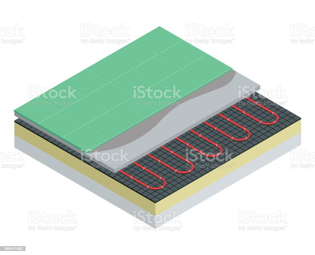 Isometric Layers Of Floor Heating System Partly Under Ceramic Tiles ...