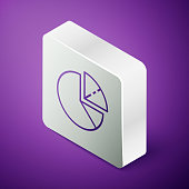 Isometric line Pie chart infographic icon isolated on purple background. Diagram chart sign. Silver square button. Vector Illustration